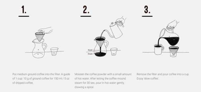 how-to-brew-slow-coffee