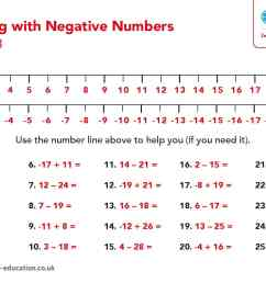 Number line with negative numbers: A printable worksheet - Hope Education  blog [ 1240 x 1754 Pixel ]
