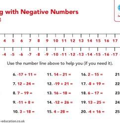 Number line with negative numbers: A printable worksheet - Hope Education  blog [ 1240 x 1754 Pixel ]
