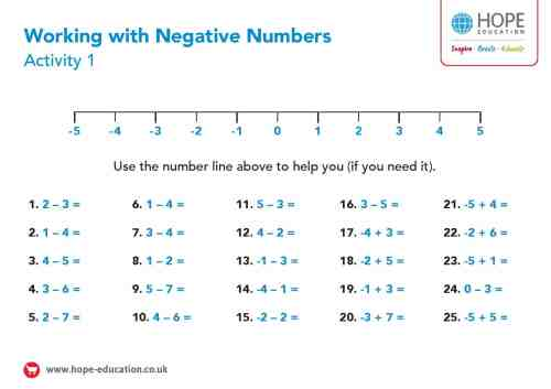 small resolution of Number line with negative numbers: A printable worksheet - Hope Education  blog
