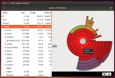 analisis de disco en ubuntu