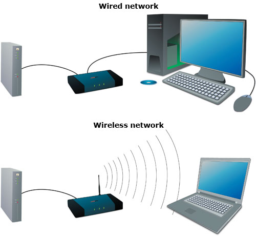 How To Manage A Wired Network On Ubuntu Desktop HostOnNet Com