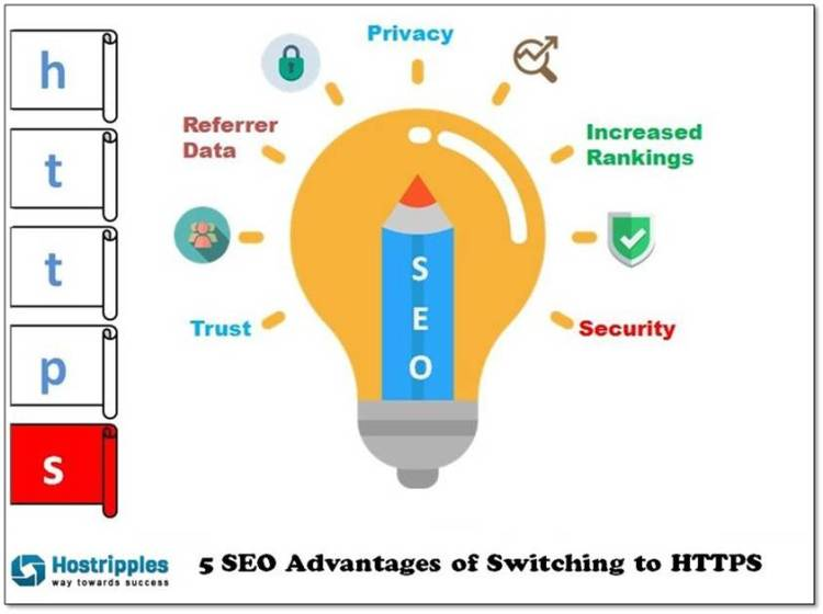 SEO, 5 SEO Advantages of Switching to HTTPS, Hostripples Web Hosting