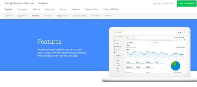 tools, 10 Useful Tools for a SaaS Startup, Hostripples Web Hosting
