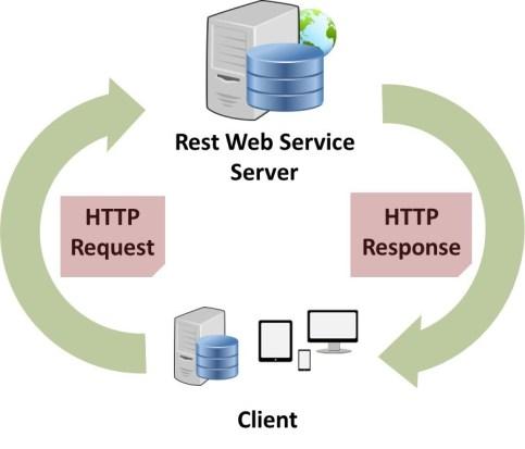 Concept of OpenStack: Complete Overview, Hostripples Web Hosting