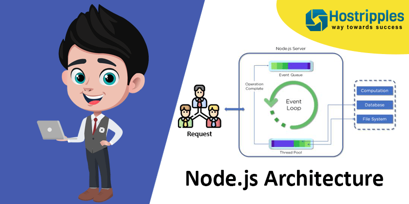 Node.js Architecture, Hostripples Web Hosting