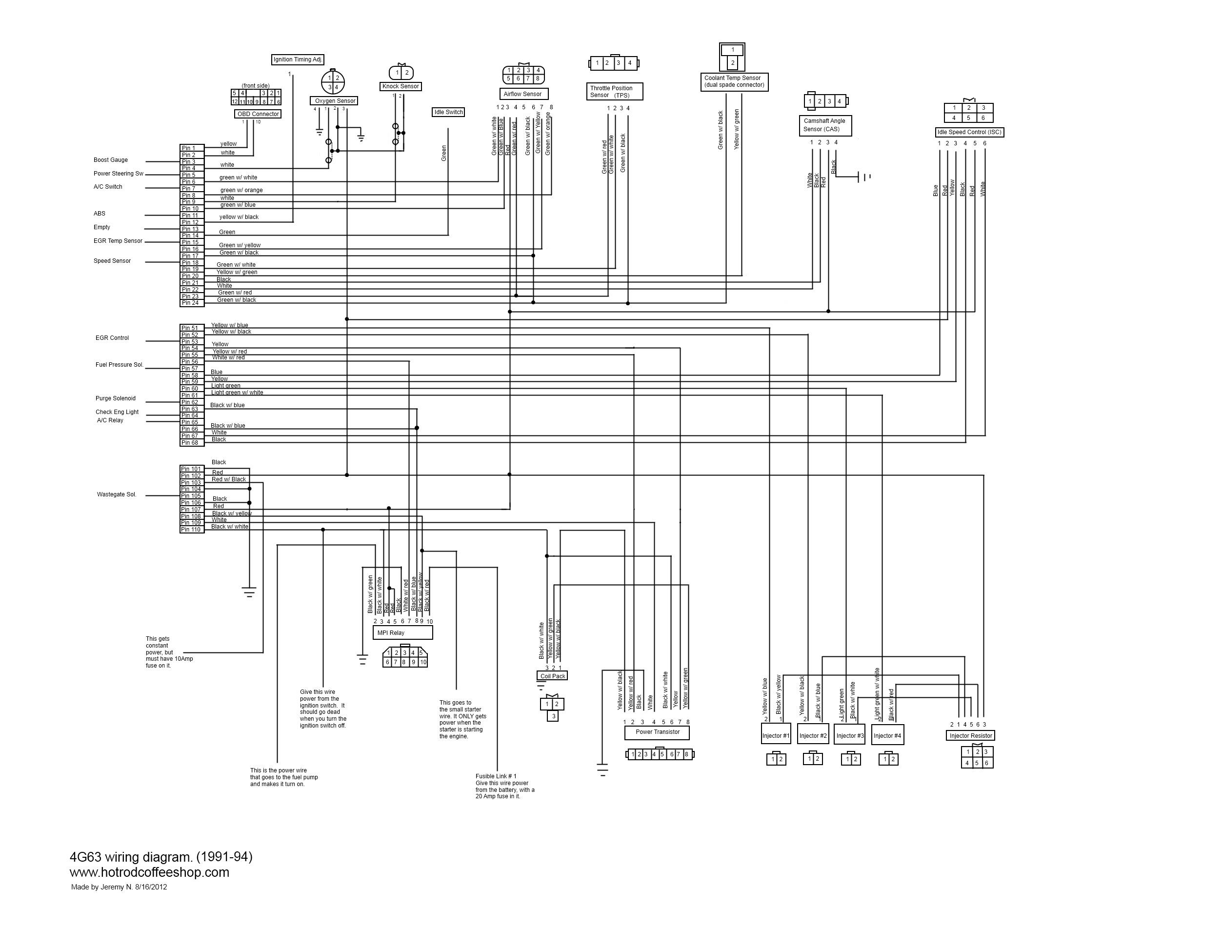 mitsubishi 4g63 engine ecu diagram