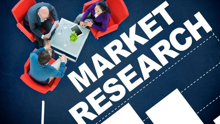 market research myth