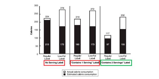 infraestimacion-calorias