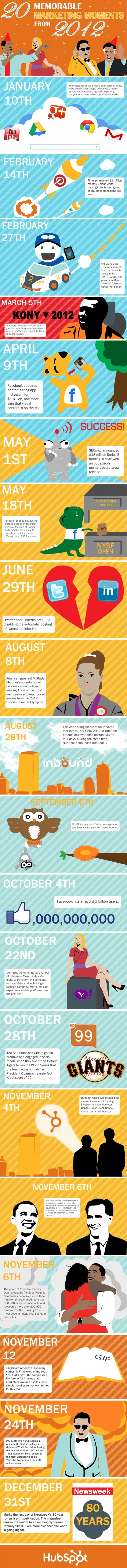 20 Memorable Marketing Moments in 2012 [Infographic]