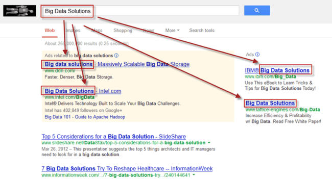 """ads for """"big data solutions"""" where none of the competing advertisers have unique ad headlines"""
