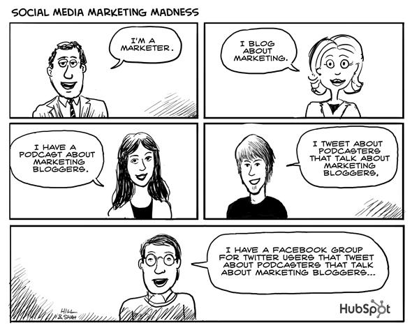 Social Media Marketing Madness [cartoon]