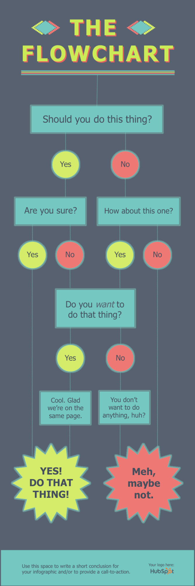 The Flowchart infographic template