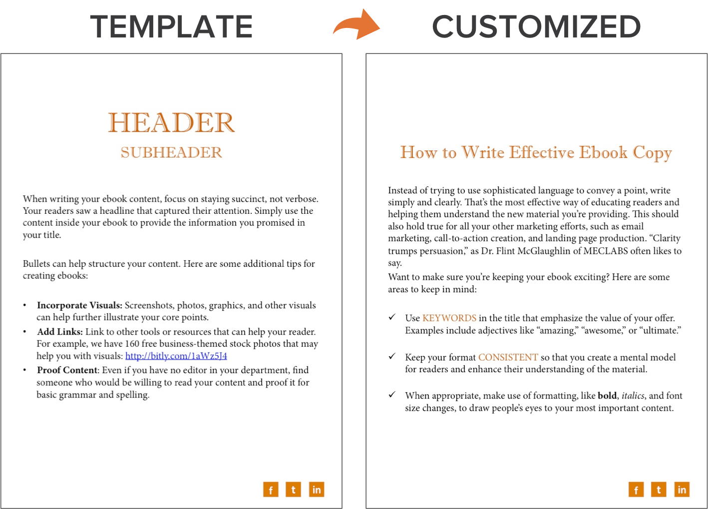 small resolution of  array how to create an ebook from start to finish free ebook templates rh blog
