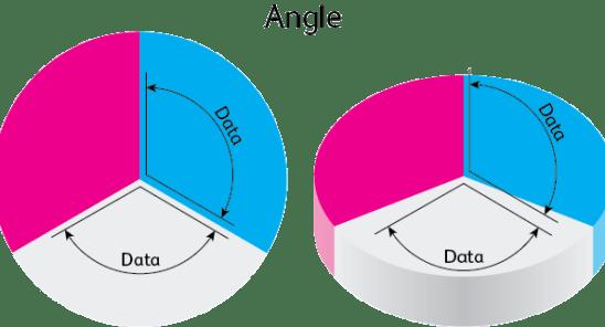 pie_chart_angle