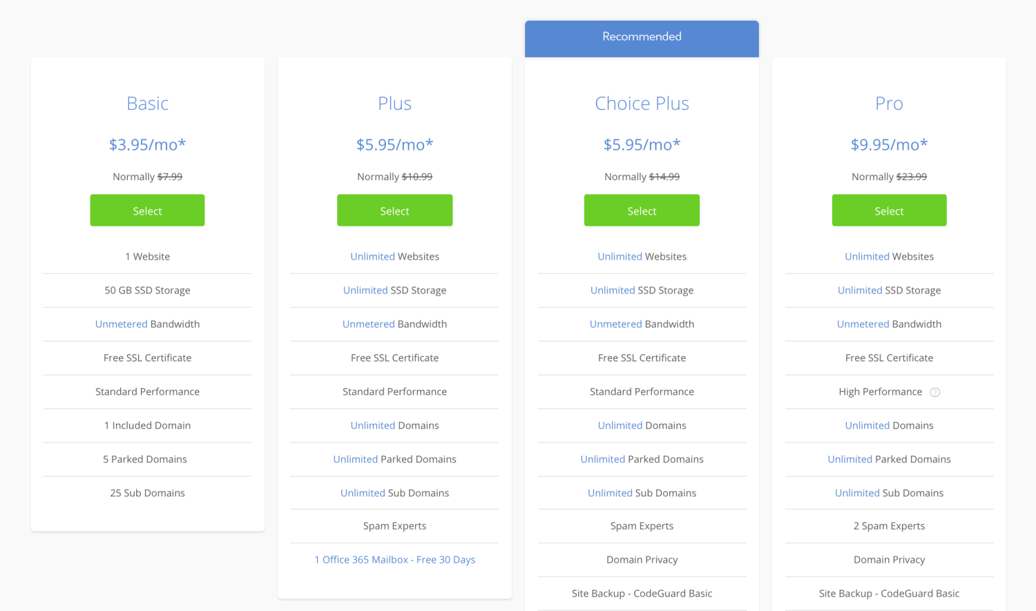 Bluehost pricing plans for WordPress website