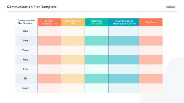 free editable Communication Plan Template