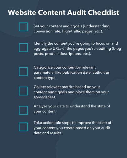website content audit checklist