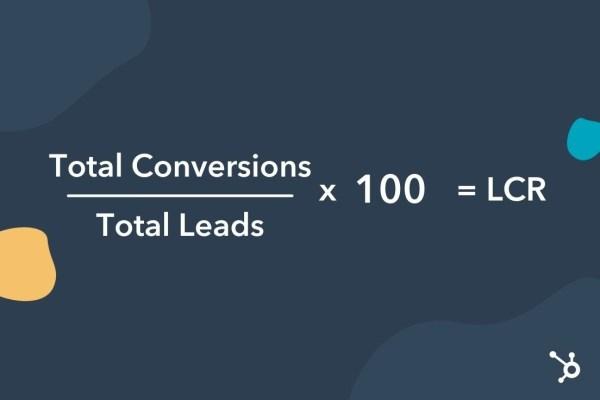 lead conversion formula