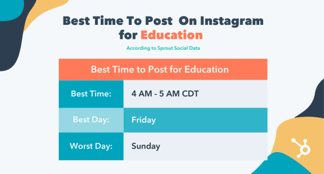 Best time to post on instagram for education