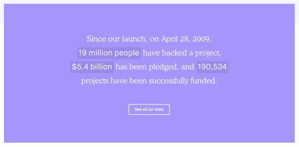 Kickstarter's media kit social media statistics