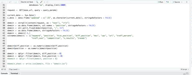 predictive seo hubspot code clean data
