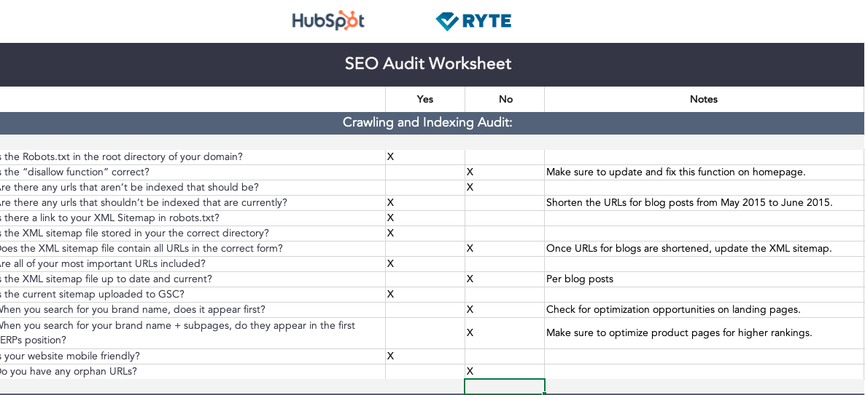 website content audit spreadsheet template