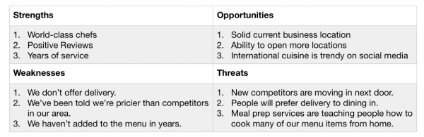 Dine-in Thai Restaurant SWOT analysis example