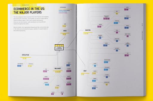 information design example: case study