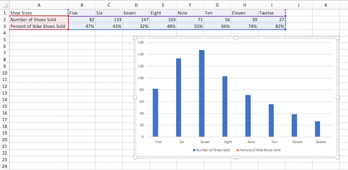 Excel chart mac also how to add  secondary axis an rh blogbspot