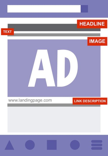 Facebook ad template with red labels for the ad's headline, text, image, and link description