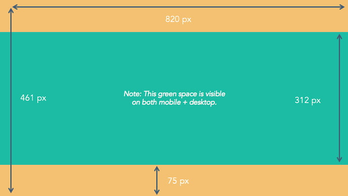 Facebook cover photo dimensions (with a green space denoting what's visible on both mobile and desktop)