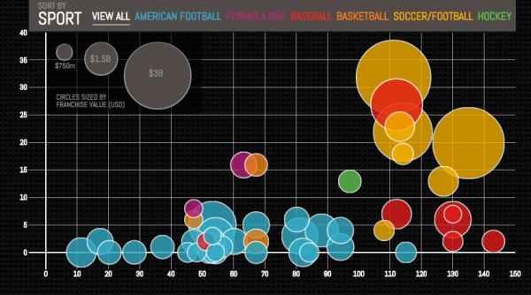 interactive data visualization example