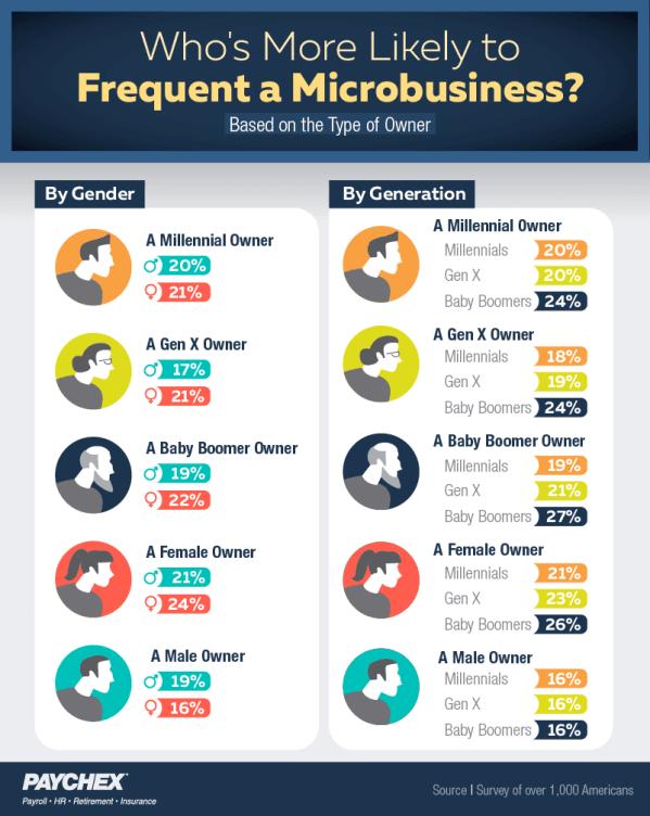 microbusiness_7-compressor.png