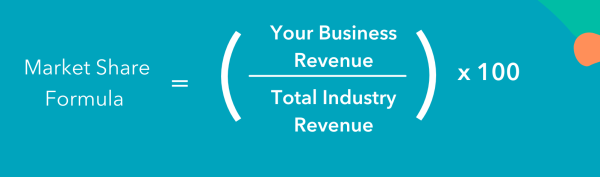 formula that you can use to find your business market share
