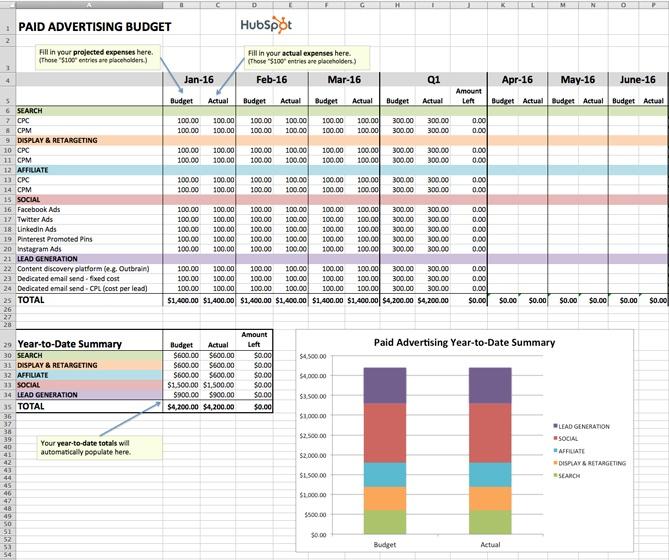 Plantilla de presupuesto de e 39; Excel para publicidad de pago
