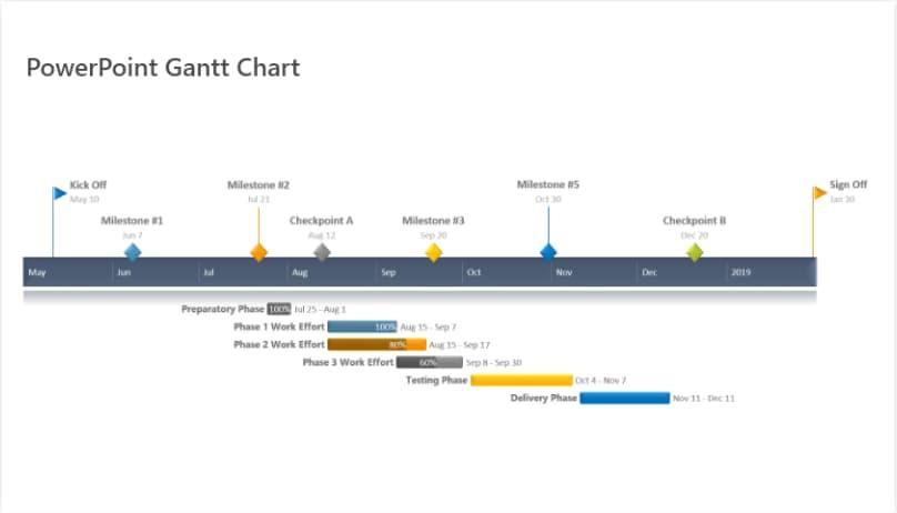 gantt chart powerpoint template example