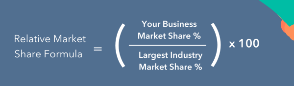 mathematical formula that is used to calculate your business relative market share