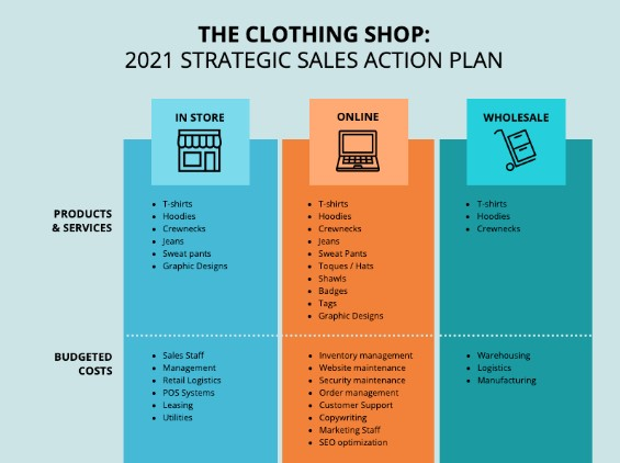 strategy sales plan template by venngage
