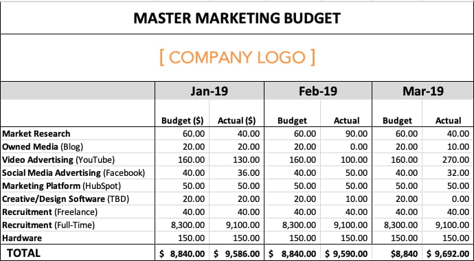 "$ 2.420. ""Width ="" 690 ""style ="" width: 690px; visualización: bloque; margin-left: auto; margin-right: auto; ""Srcset ="" https://blog.hubspot.com/hs-fs/hubfs/sample-marketing-budget-1.jpg?width=345&name=sample-marketing-budget-1.jpg 345w, https: // blog .hubspot.com / hs-fs / hubfs / sample-marketing-budget-1.jpg? width = 690 & name = sample-marketing-budget-1.jpg 690w, https: //blog.hubspot. Como / hs-fs / hubs / sample-marketing-budget-1.jpg 1035w, https://blog.hubspot.com/hs-fs/hubfs/sample -Marketing-budget-1.jpg? 1380w, blogs.hubspot.com/hs-fs/hubfs/sample-marketing-budget-1.jpg? width = 1725 & name = sample-marketing-budget-1.jpg 1725w, https://blog.hubspot.com/hs-fs/hubfs/sample-marketing-budget-1.jpg?width=2070&name=sample-marketing -budget -1.jpg 2070w ""sizes ="" (max-width: 690px) 100vw, 690px"