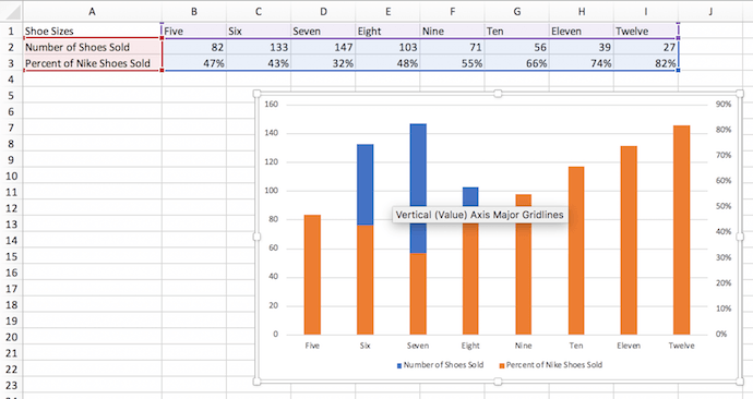 Secondary axis overlapping also how to add  an excel chart rh blogbspot