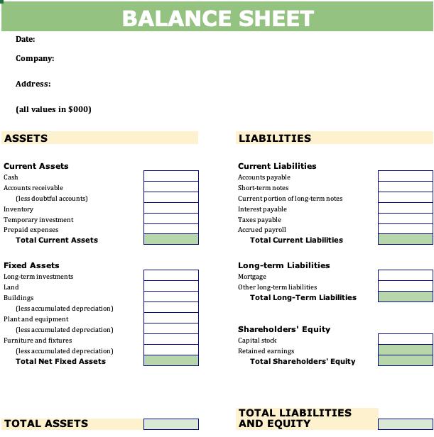 Modèle de bilan par Toggl