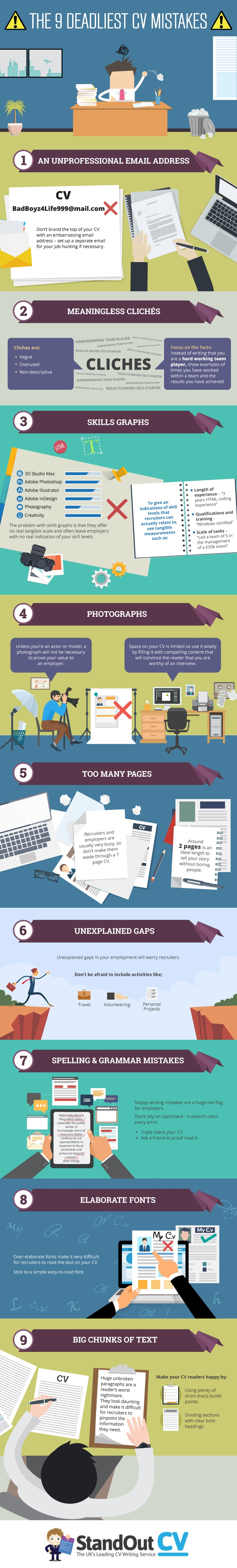 Resume Mistakes 9 Ways To Make A Resume Employers Will Hate Infographic