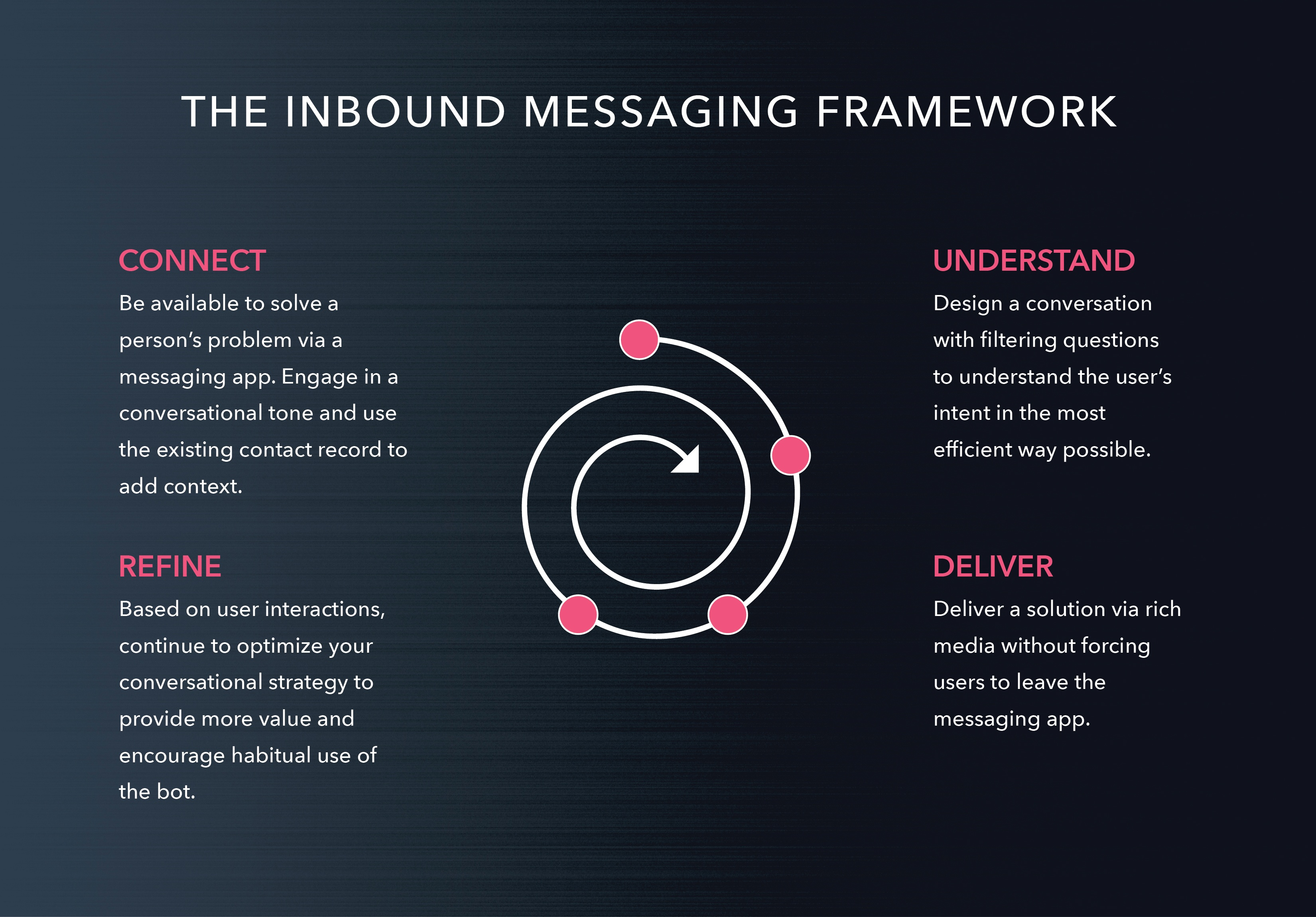 MessagingFramework-01-2.jpg