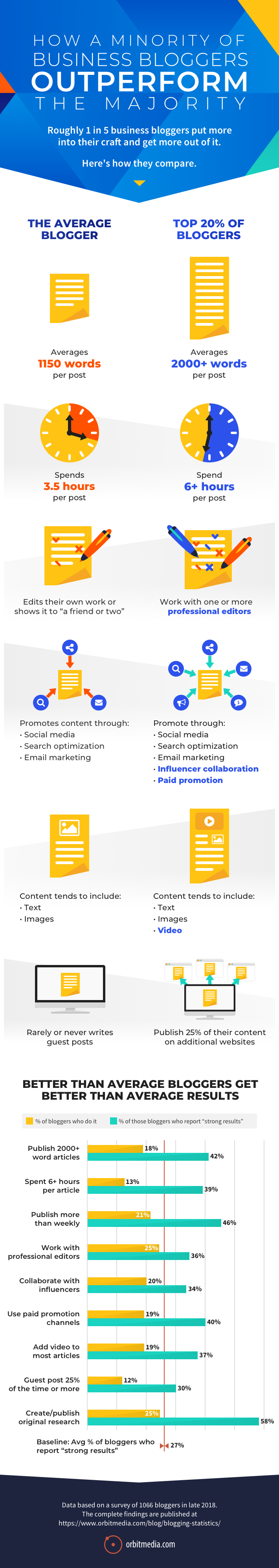 infographic-blogger-difference-final