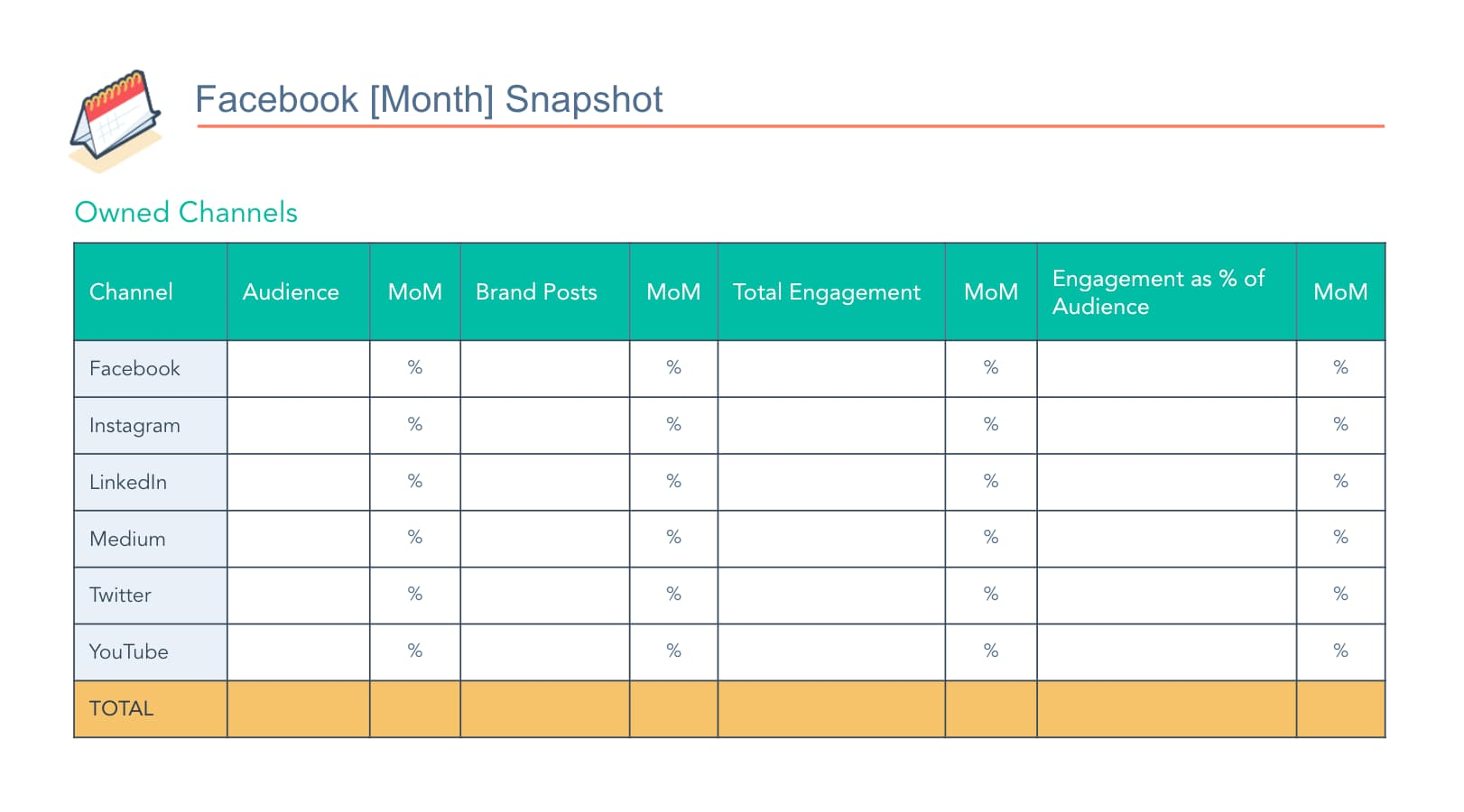 Using a social media report template comes with several benefits, especially when compared to relying on making reports with excel spreadsheets or google docs. How To Create A Social Media Report Free Template