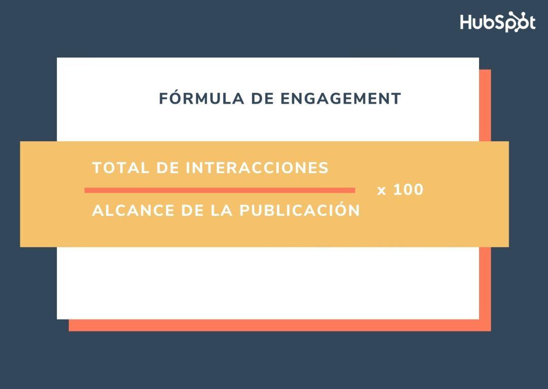 Engagement en marketing: qué es, cómo generarlo y cómo medirlo