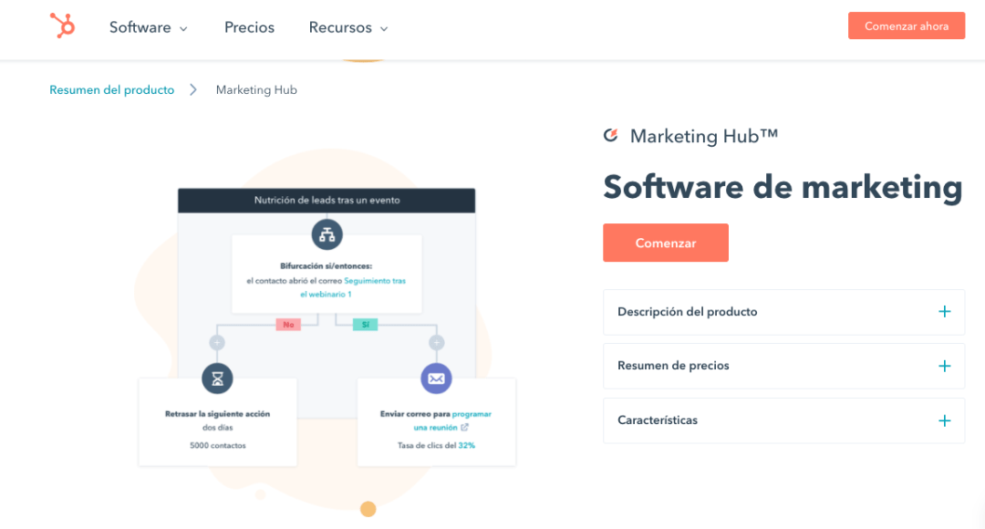 Software para mejorar y medir el engagement: Software de Marketing de HubSpot