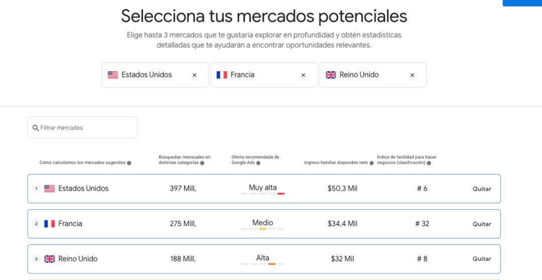 Selecciona los mercados potenciales en Google Market Finder