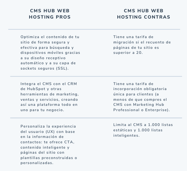 Pros y contras del CMS Hub Web Hosting de HubSpot